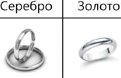 Что такое белое золото состав