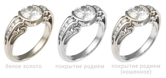 Кольцо из белого золота с родием